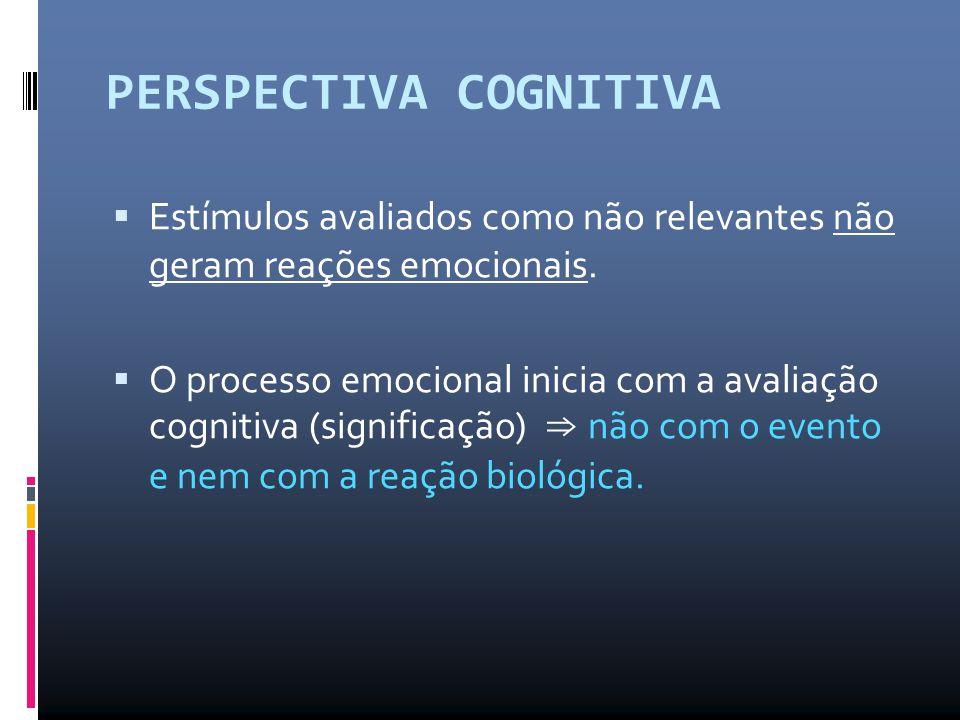 PERSPECTIVA COGNITIVA  Estímulos avaliados como não relevantes não geram reações emocionais.  O processo emocional inicia com a avaliação cognitiva