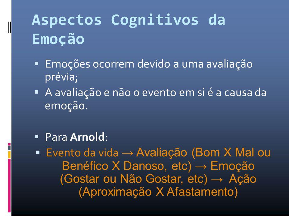 Aspectos Cognitivos da Emoção  Emoções ocorrem devido a uma avaliação prévia;  A avaliação e não o evento em si é a causa da emoção.  Para Arnold: