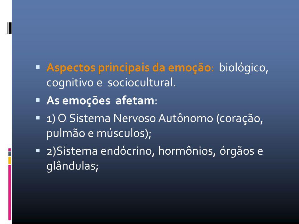  Aspectos principais da emoção: biológico, cognitivo e sociocultural.  As emoções afetam:  1) O Sistema Nervoso Autônomo (coração, pulmão e músculo