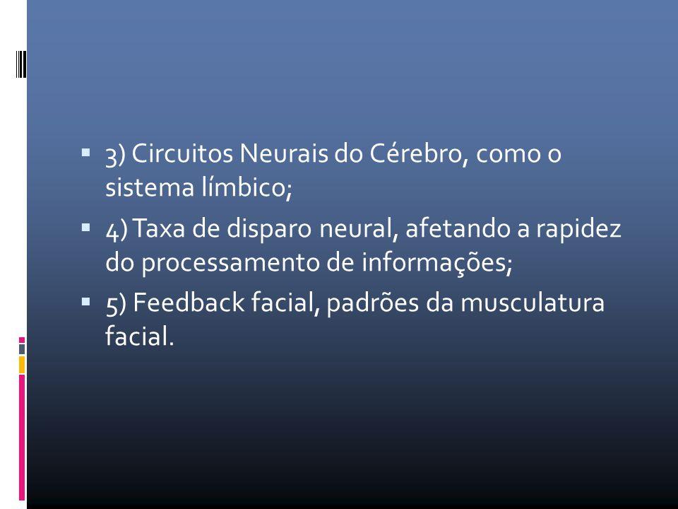  3) Circuitos Neurais do Cérebro, como o sistema límbico;  4) Taxa de disparo neural, afetando a rapidez do processamento de informações;  5) Feedb
