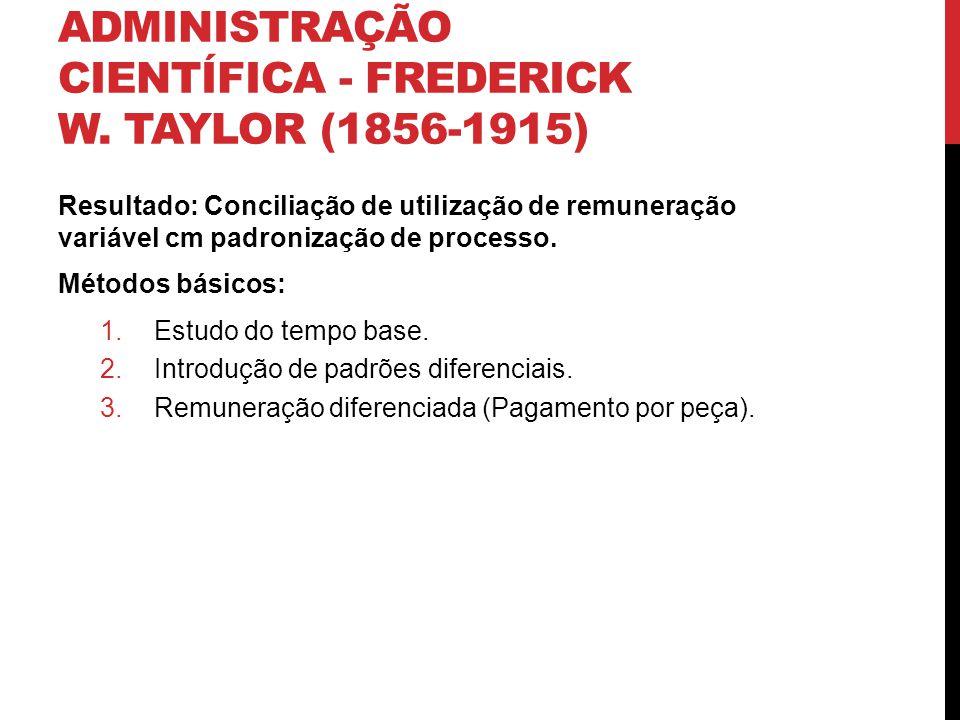ADMINISTRAÇÃO CIENTÍFICA - FREDERICK W. TAYLOR (1856-1915) Resultado: Conciliação de utilização de remuneração variável cm padronização de processo. M