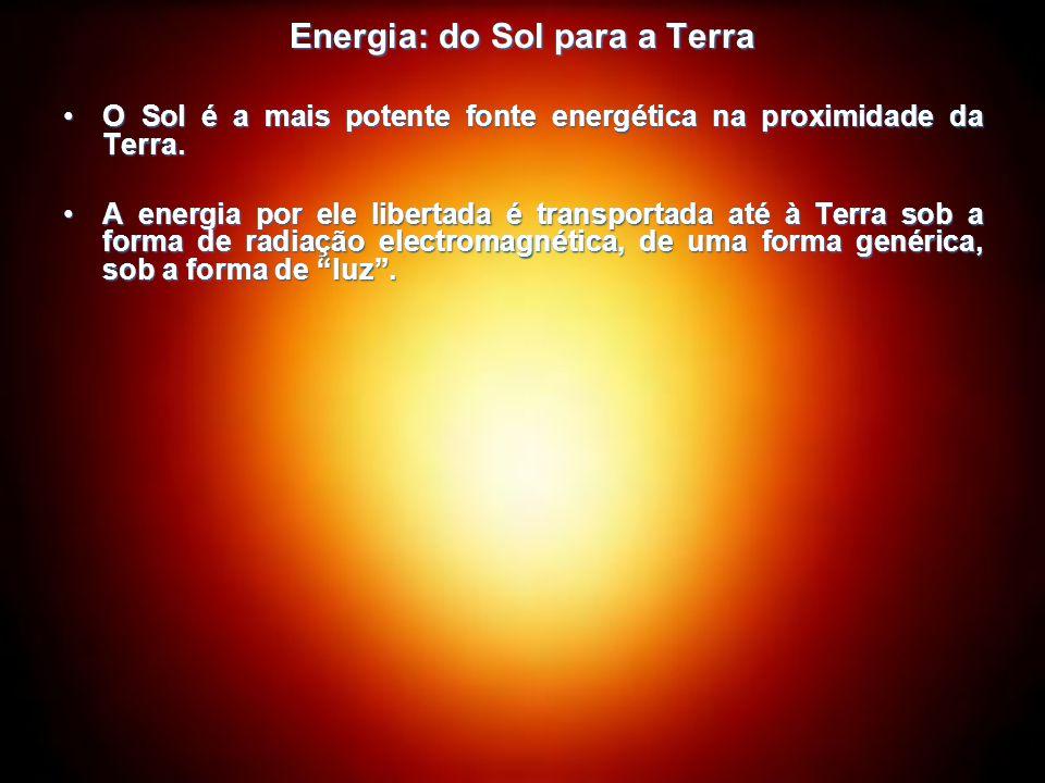 Energia: do Sol para a Terra O Sol é a mais potente fonte energética na proximidade da Terra.O Sol é a mais potente fonte energética na proximidade da