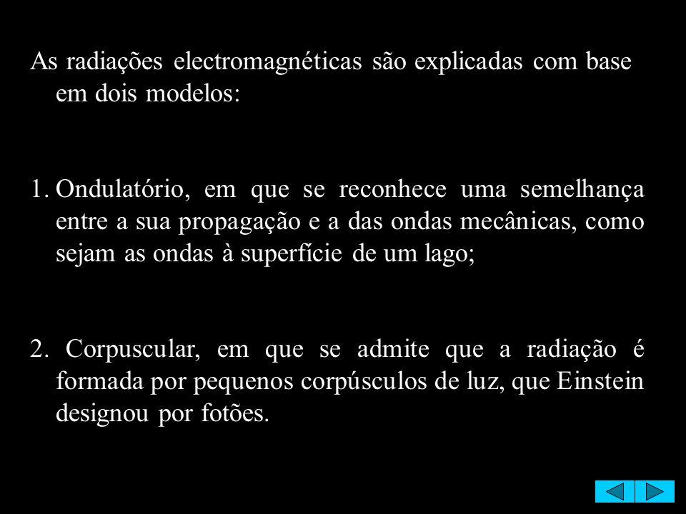 As radiações electromagnéticas são explicadas com base em dois modelos: 1.Ondulatório, em que se reconhece uma semelhança entre a sua propagação e a d