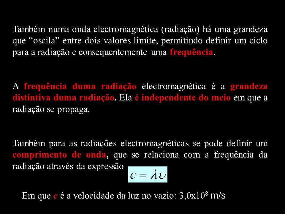 """Também numa onda electromagnética (radiação) há uma grandeza que """"oscila"""" entre dois valores limite, permitindo definir um ciclo para a radiação e con"""