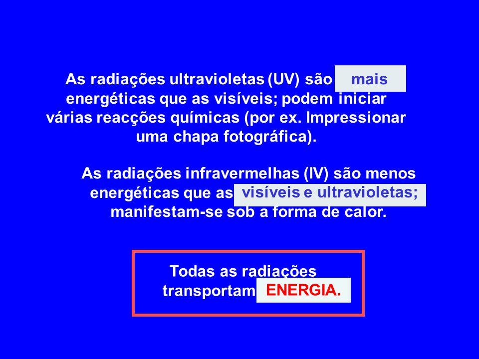 As radiações ultravioletas (UV) são....?..... energéticas que as visíveis; podem iniciar várias reacções químicas (por ex. Impressionar uma chapa foto