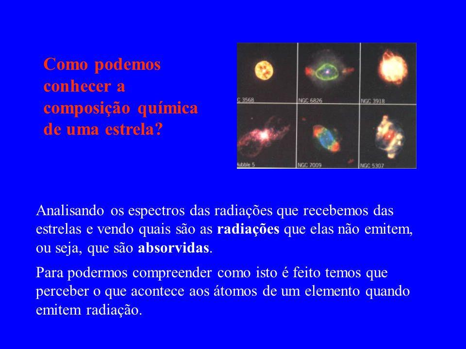 Como podemos conhecer a composição química de uma estrela? Analisando os espectros das radiações que recebemos das estrelas e vendo quais são as radia
