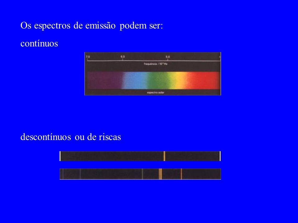 Os espectros de emissão podem ser: contínuos descontínuos ou de riscas