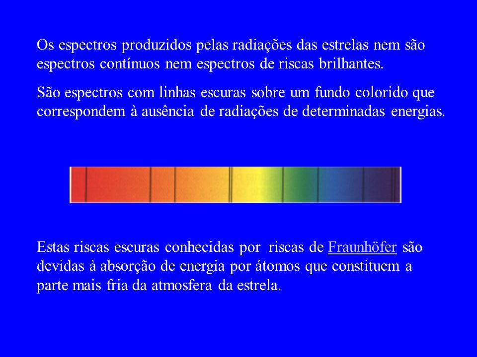 Os espectros produzidos pelas radiações das estrelas nem são espectros contínuos nem espectros de riscas brilhantes. São espectros com linhas escuras