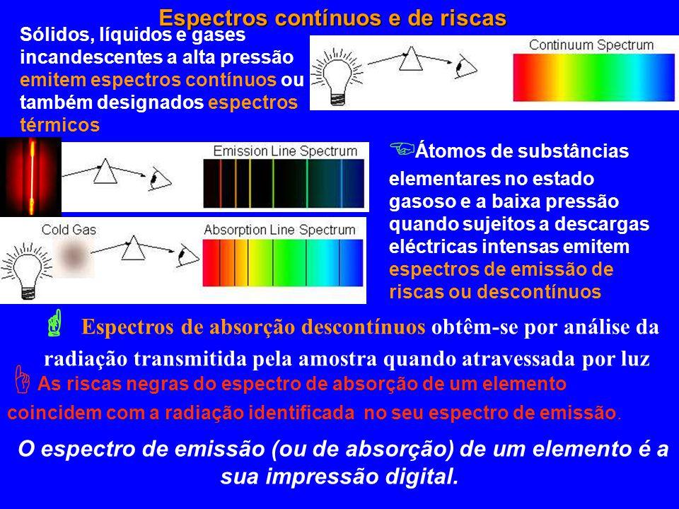 O espectro de emissão (ou de absorção) de um elemento é a sua impressão digital. Espectros contínuos e de riscas Sólidos, líquidos e gases incandescen