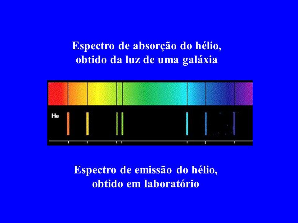 Espectro de absorção do hélio, obtido da luz de uma galáxia Espectro de emissão do hélio, obtido em laboratório Espectro de emissão do hélio, obtido e