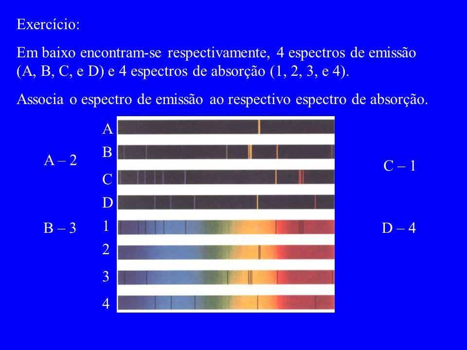 Exercício: Em baixo encontram-se respectivamente, 4 espectros de emissão (A, B, C, e D) e 4 espectros de absorção (1, 2, 3, e 4). Associa o espectro d