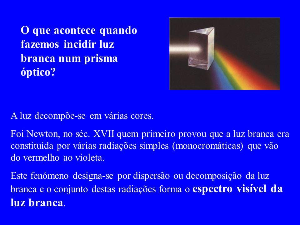 O que acontece quando fazemos incidir luz branca num prisma óptico? A luz decompõe-se em várias cores. Foi Newton, no séc. XVII quem primeiro provou q