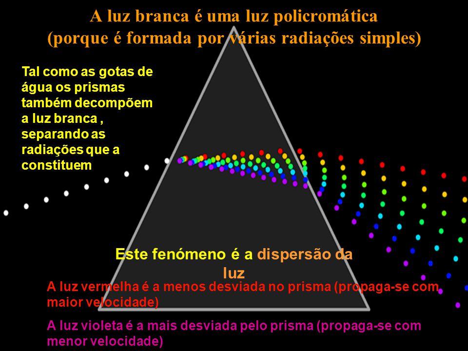 A luz branca é uma luz policromática (porque é formada por várias radiações simples) Tal como as gotas de água os prismas também decompõem a luz branc