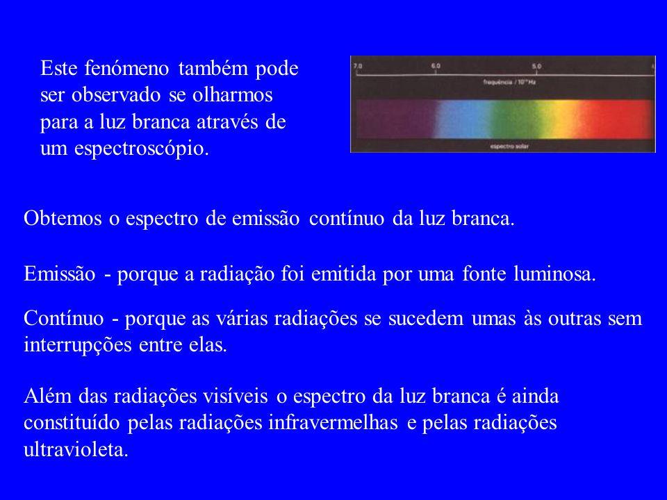 Obtemos o espectro de emissão contínuo da luz branca. Este fenómeno também pode ser observado se olharmos para a luz branca através de um espectroscóp