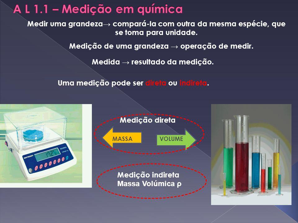 Equipamento de medição (direta) → selecionado de acordo com o que se pretende medir.