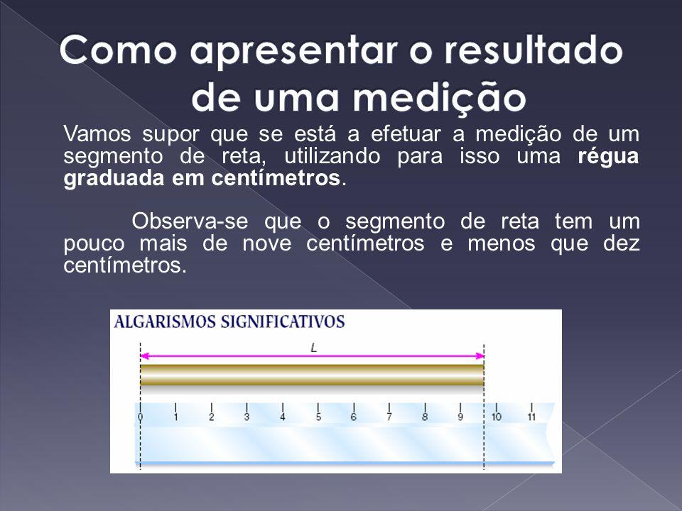 Então, estima-se o valor desse pouco que ultrapassa nove centímetros, exprimindo o resultado da medição assim: 9,6 centímetros.