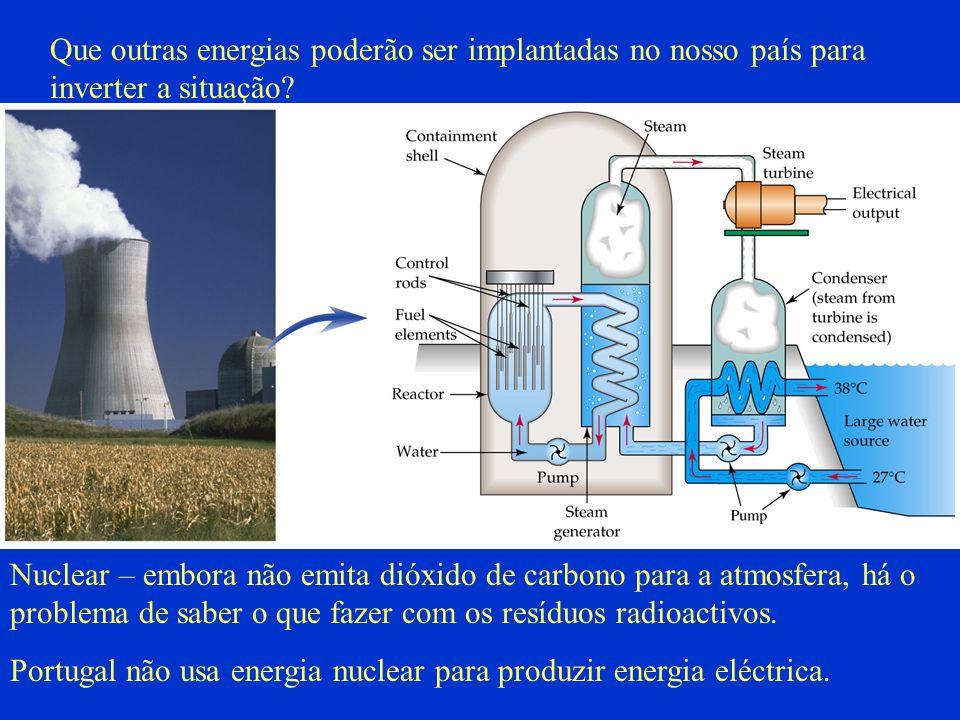 Que outras energias poderão ser implantadas no nosso país para inverter a situação? Nuclear – embora não emita dióxido de carbono para a atmosfera, há