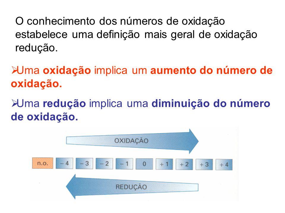 O conhecimento dos números de oxidação estabelece uma definição mais geral de oxidação redução.  Uma oxidação implica um aumento do número de oxidaçã