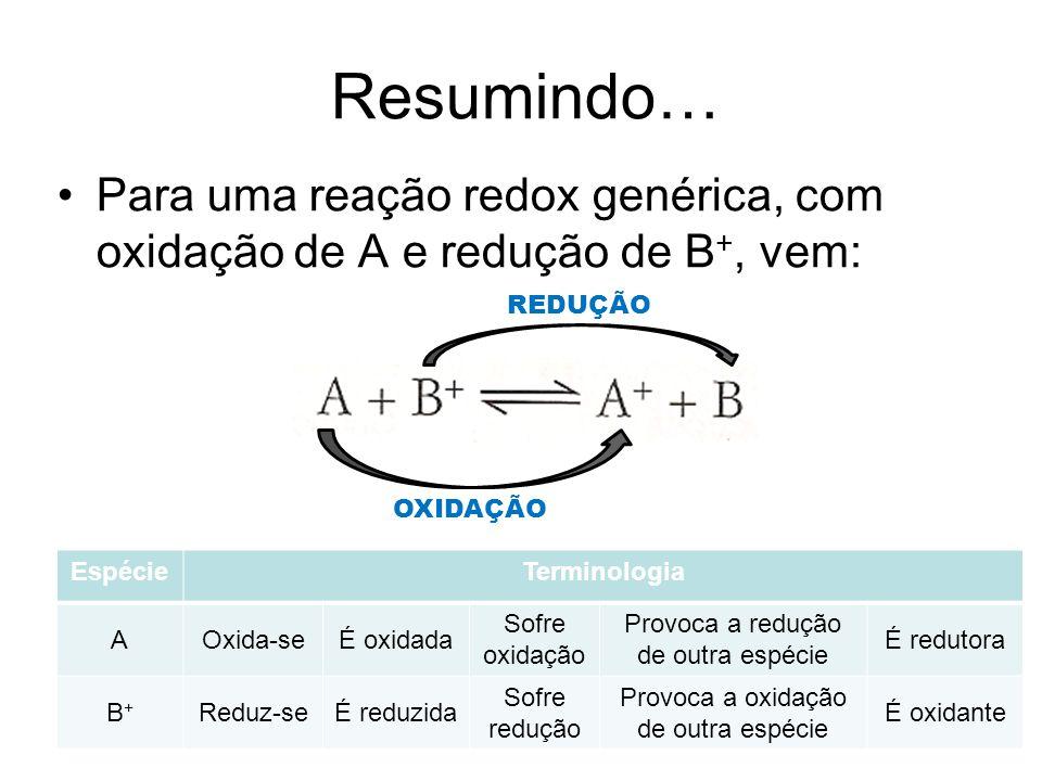 Resumindo… Para uma reação redox genérica, com oxidação de A e redução de B +, vem: REDUÇÃO OXIDAÇÃO EspécieTerminologia AOxida-seÉ oxidada Sofre oxidação Provoca a redução de outra espécie É redutora B+B+ Reduz-seÉ reduzida Sofre redução Provoca a oxidação de outra espécie É oxidante
