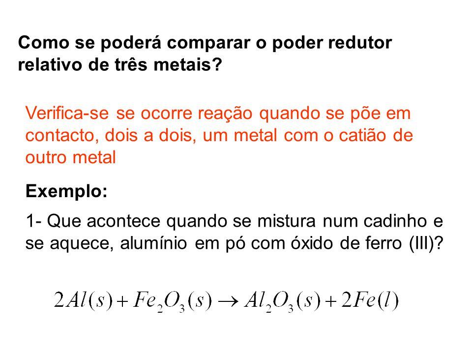 Como se poderá comparar o poder redutor relativo de três metais? Verifica-se se ocorre reação quando se põe em contacto, dois a dois, um metal com o c