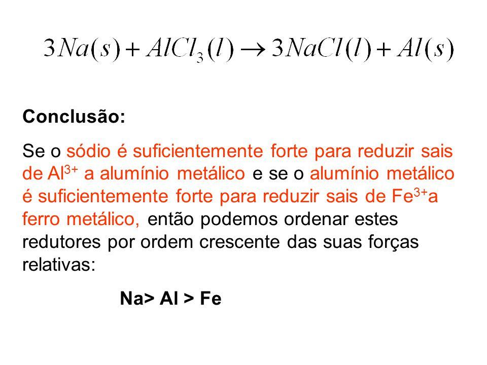 Conclusão: Se o sódio é suficientemente forte para reduzir sais de Al 3+ a alumínio metálico e se o alumínio metálico é suficientemente forte para reduzir sais de Fe 3+ a ferro metálico, então podemos ordenar estes redutores por ordem crescente das suas forças relativas: Na> Al > Fe