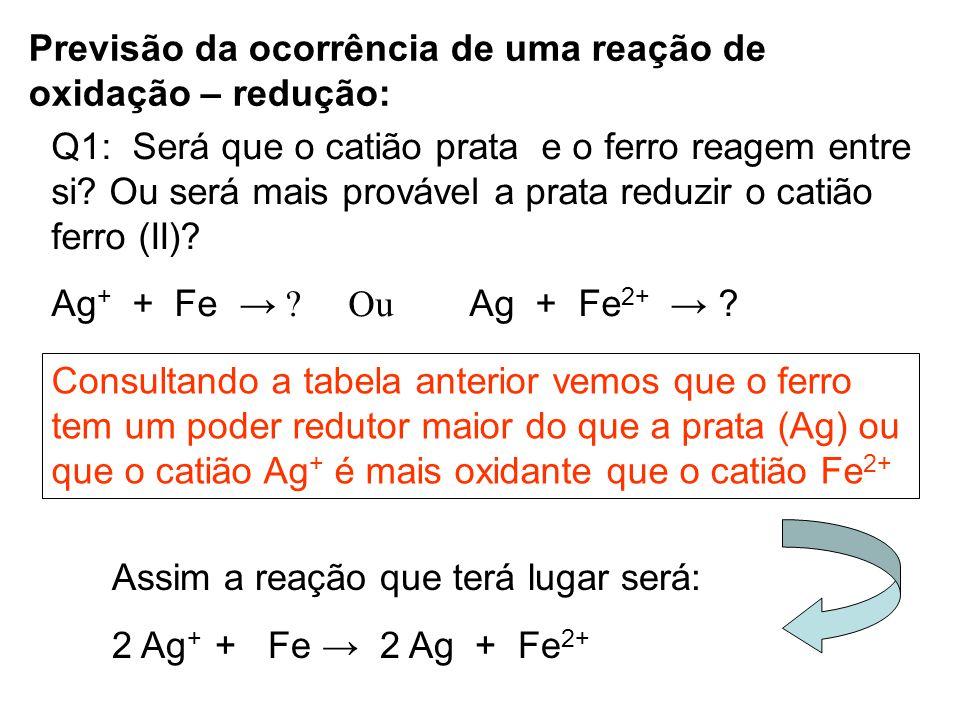 Previsão da ocorrência de uma reação de oxidação – redução: Q1: Será que o catião prata e o ferro reagem entre si? Ou será mais provável a prata reduz