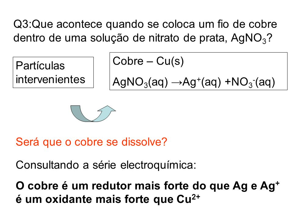 Q3:Que acontece quando se coloca um fio de cobre dentro de uma solução de nitrato de prata, AgNO 3 ? Partículas intervenientes Cobre – Cu(s) AgNO 3 (a