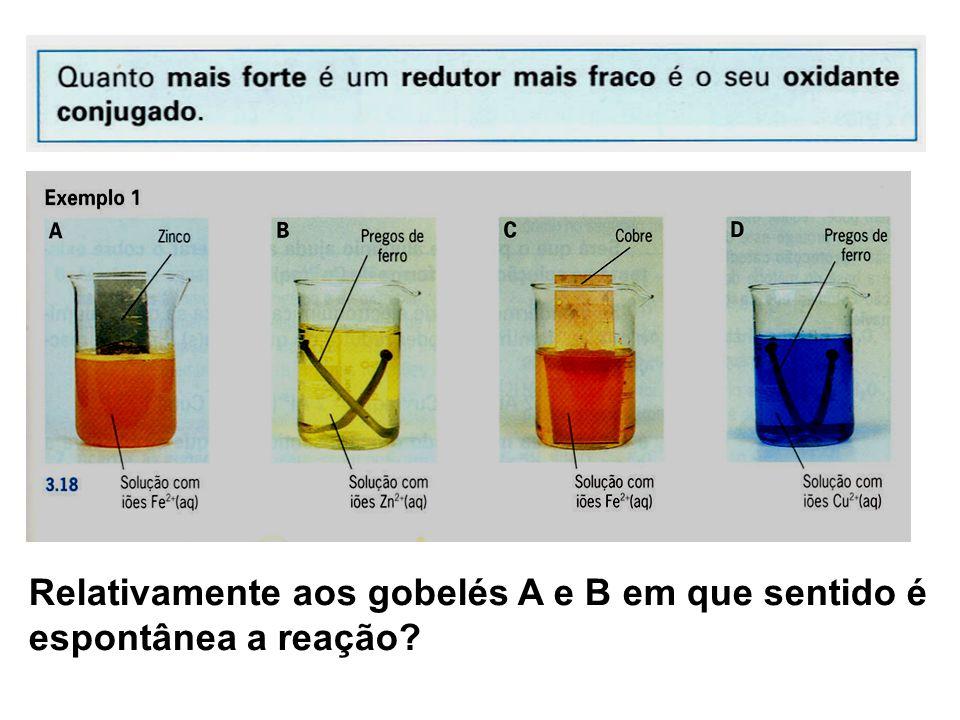 Relativamente aos gobelés A e B em que sentido é espontânea a reação?
