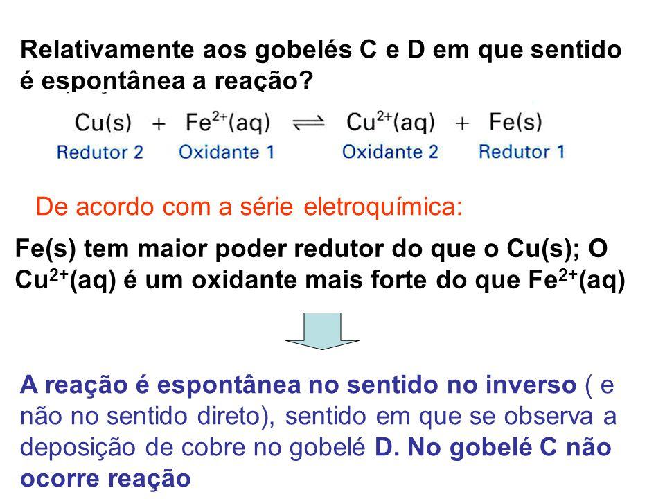 Relativamente aos gobelés C e D em que sentido é espontânea a reação? De acordo com a série eletroquímica: Fe(s) tem maior poder redutor do que o Cu(s