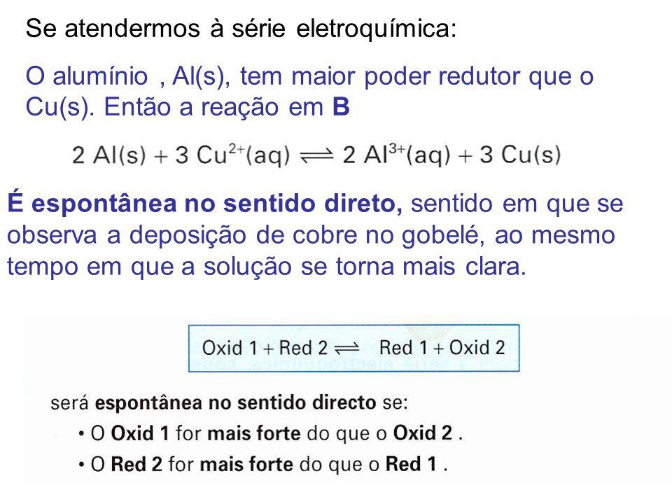 Se atendermos à série eletroquímica: O alumínio, Al(s), tem maior poder redutor que o Cu(s).