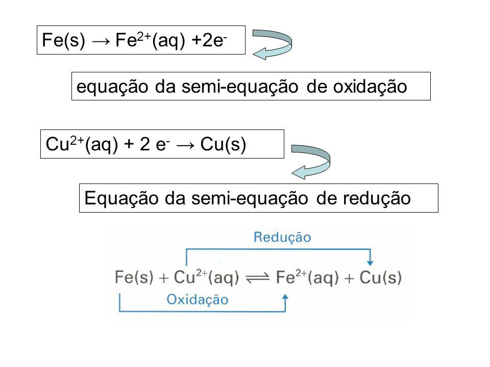 Fe(s) → Fe 2+ (aq) +2e - equação da semi-equação de oxidação Cu 2+ (aq) + 2 e - → Cu(s) Equação da semi-equação de redução