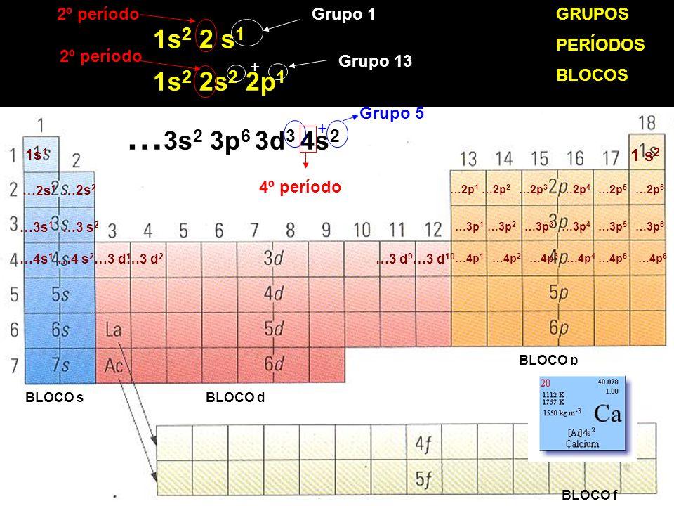 1s 1 1 s 2 …2s 1 …2s 2 …2p 1 …2p 2 …2p 3 …2p 4 …2p 5 …2p 6 …3 s 2 …3s 1 …3p 1 …3p 2 …3p 3 …3p 4 …3p 5 …3p 6 …4s 1 …4 s 2 …3 d 1 …3 d 2 …3 d 10 …3 d 9