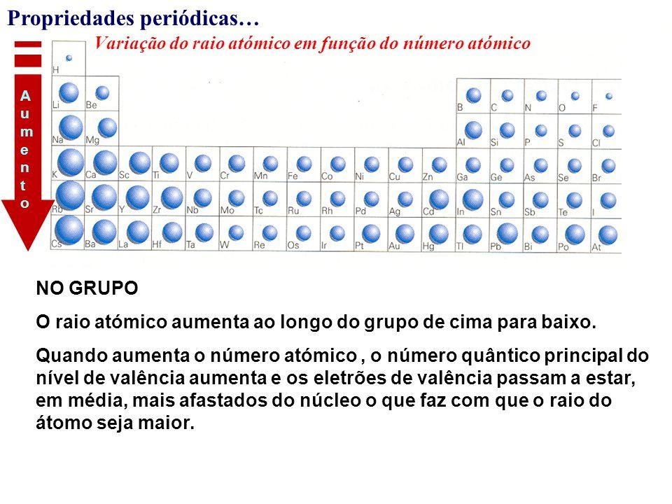 Variação do raio atómico em função do número atómico Propriedades periódicas… NO GRUPO O raio atómico aumenta ao longo do grupo de cima para baixo. Qu