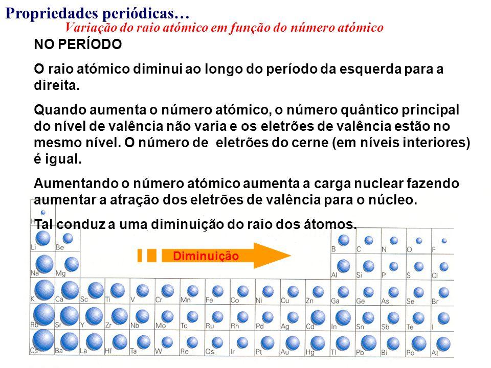 Variação do raio atómico em função do número atómico Propriedades periódicas… NO PERÍODO O raio atómico diminui ao longo do período da esquerda para a