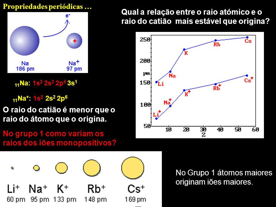 Propriedades periódicas … Qual a relação entre o raio atómico e o raio do catião mais estável que origina? No Grupo 1 átomos maiores originam iões mai