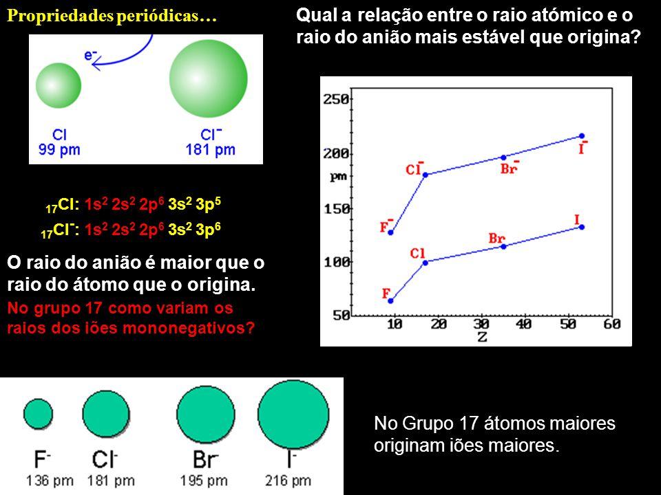 Propriedades periódicas… Qual a relação entre o raio atómico e o raio do anião mais estável que origina? No grupo 17 como variam os raios dos iões mon