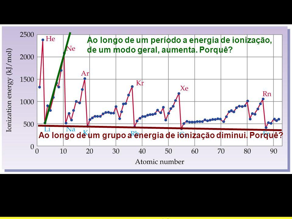 Ao longo de um grupo a energia de ionização diminui. Porquê? Ao longo de um período a energia de ionização, de um modo geral, aumenta. Porquê?