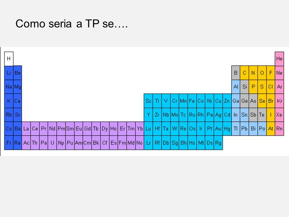 Propriedades periódicas … Qual a relação entre o raio atómico e o raio do catião mais estável que origina.