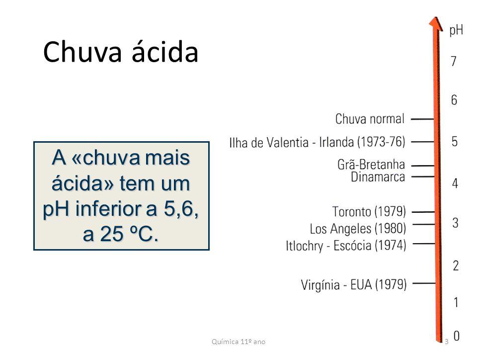 Componentes principais do ar que provocam a chuva ácida Óxidos de carbono : CO x Óxidos de enxofre: SO x Óxidos de azoto : NO x Matéria particulada no ar (PM) 4Química 11º ano