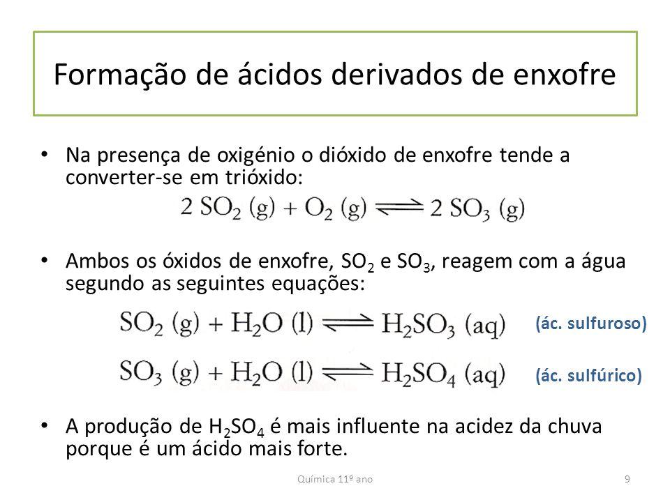 Formação de ácidos derivados de azoto A produção de monóxido de azoto resulta da reacção entre o azoto e o oxigénio existente na atmosfera.