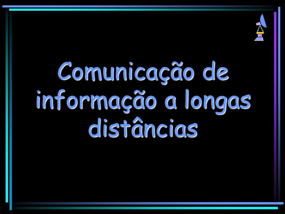 Transmissão de informação Modulação Em Amplitude Na modulação em amplitude (AM), o sinal de informação a transmitir produz variação na amplitude da onda portadora.