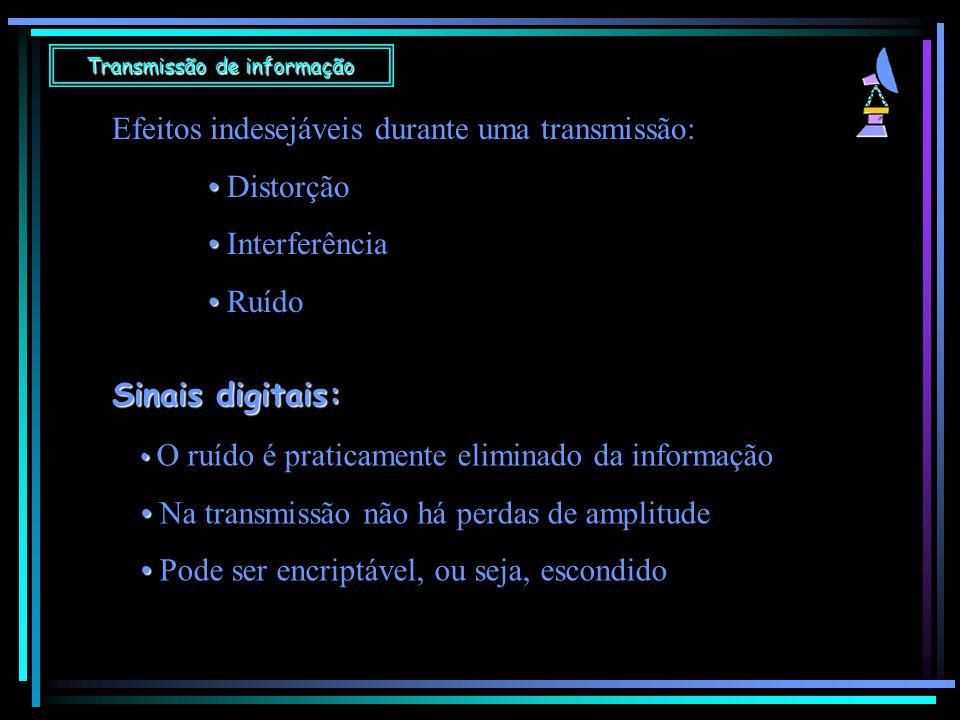 Transmissão de informação Efeitos indesejáveis durante uma transmissão: Distorção Interferência Ruído Sinais digitais: O ruído é praticamente eliminad