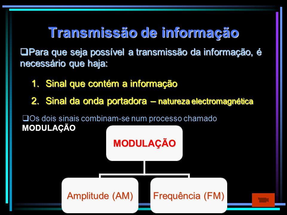 Transmissão de informação  Para que seja possível a transmissão da informação, é necessário que haja: 1.Sinal que contém a informação 2.Sinal da onda