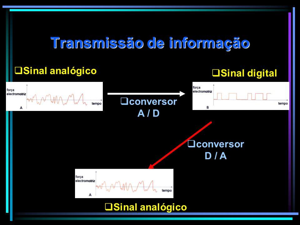 Transmissão de informação Efeitos indesejáveis durante uma transmissão: Distorção Interferência Ruído Sinais digitais: O ruído é praticamente eliminado da informação Na transmissão não há perdas de amplitude Pode ser encriptável, ou seja, escondido