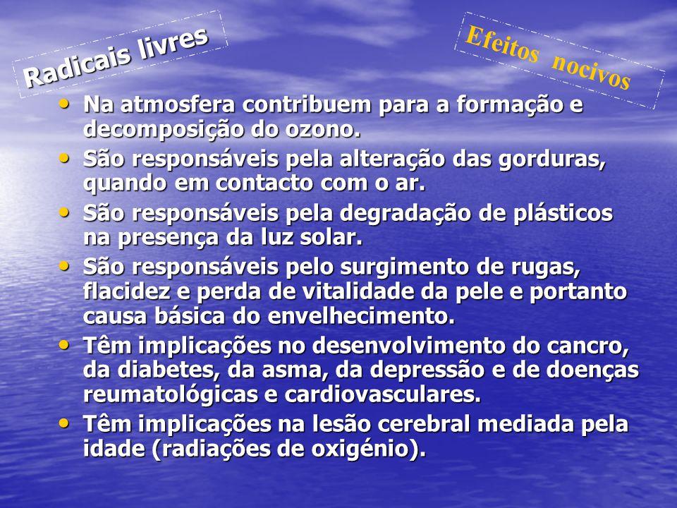 Radicais livres Na atmosfera contribuem para a formação e decomposição do ozono. Na atmosfera contribuem para a formação e decomposição do ozono. São