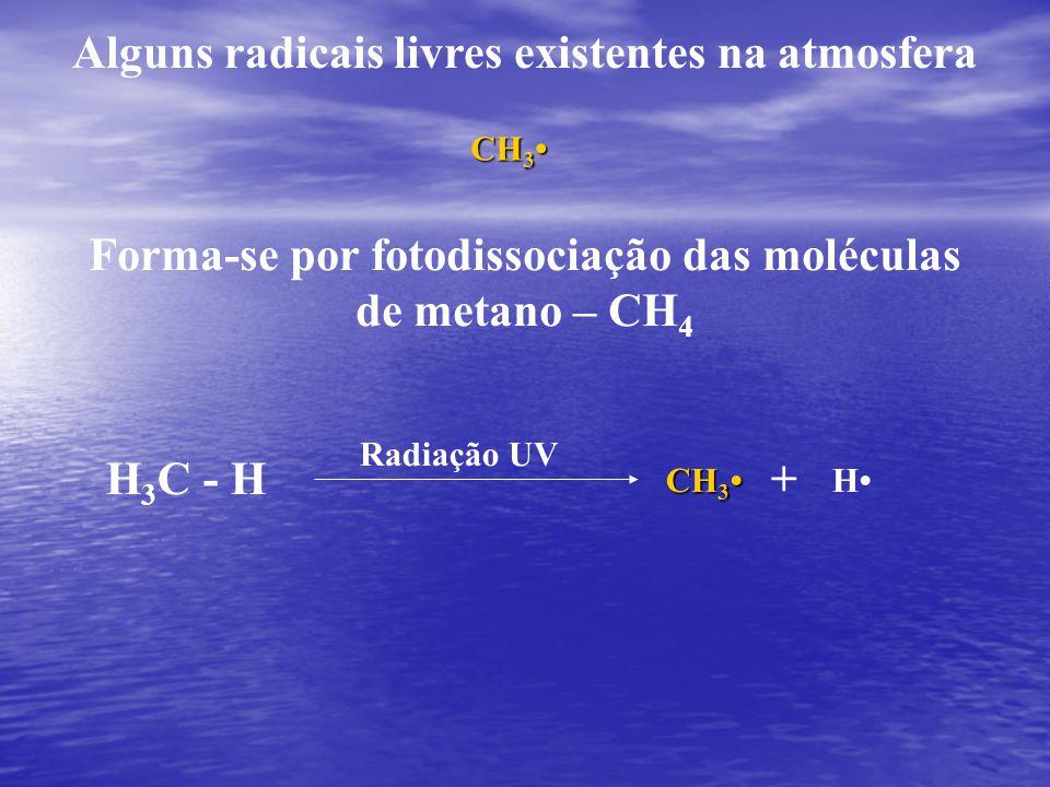 CH 3 CH 3 Alguns radicais livres existentes na atmosfera Forma-se por fotodissociação das moléculas de metano – CH 4 H 3 C - H+ CH 3 CH 3 H Radiação UV