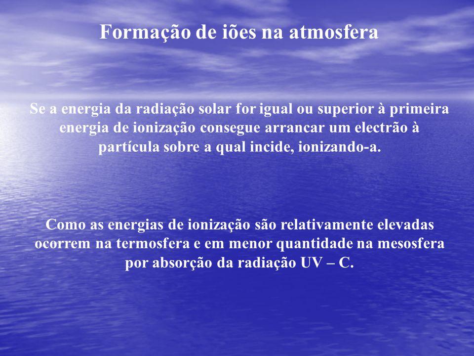 Formação de iões na atmosfera Se a energia da radiação solar for igual ou superior à primeira energia de ionização consegue arrancar um electrão à partícula sobre a qual incide, ionizando-a.