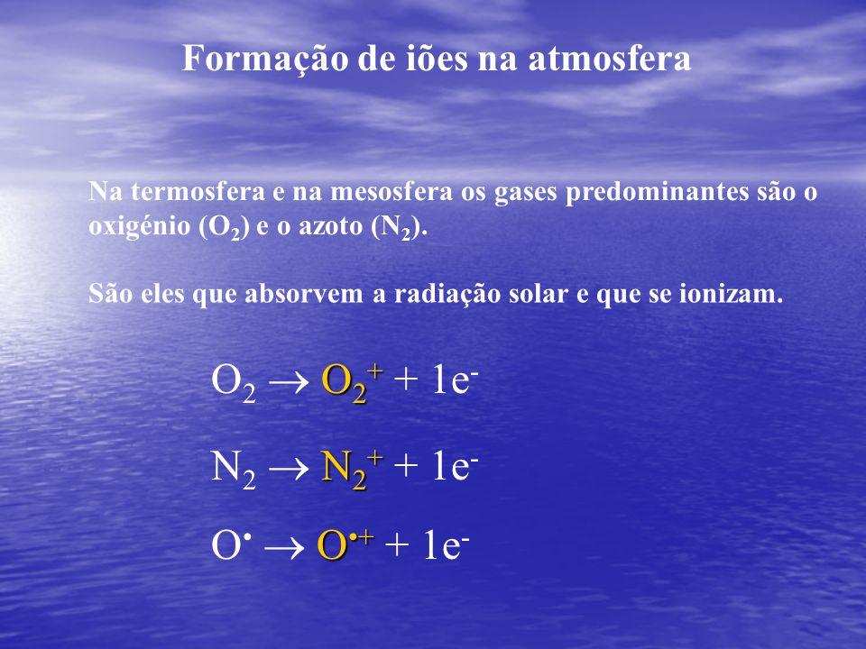 Formação de iões na atmosfera Na termosfera e na mesosfera os gases predominantes são o oxigénio (O 2 ) e o azoto (N 2 ).