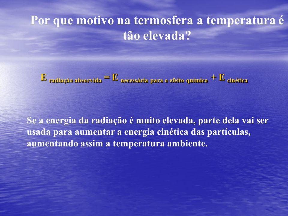Por que motivo na termosfera a temperatura é tão elevada? Se a energia da radiação é muito elevada, parte dela vai ser usada para aumentar a energia c