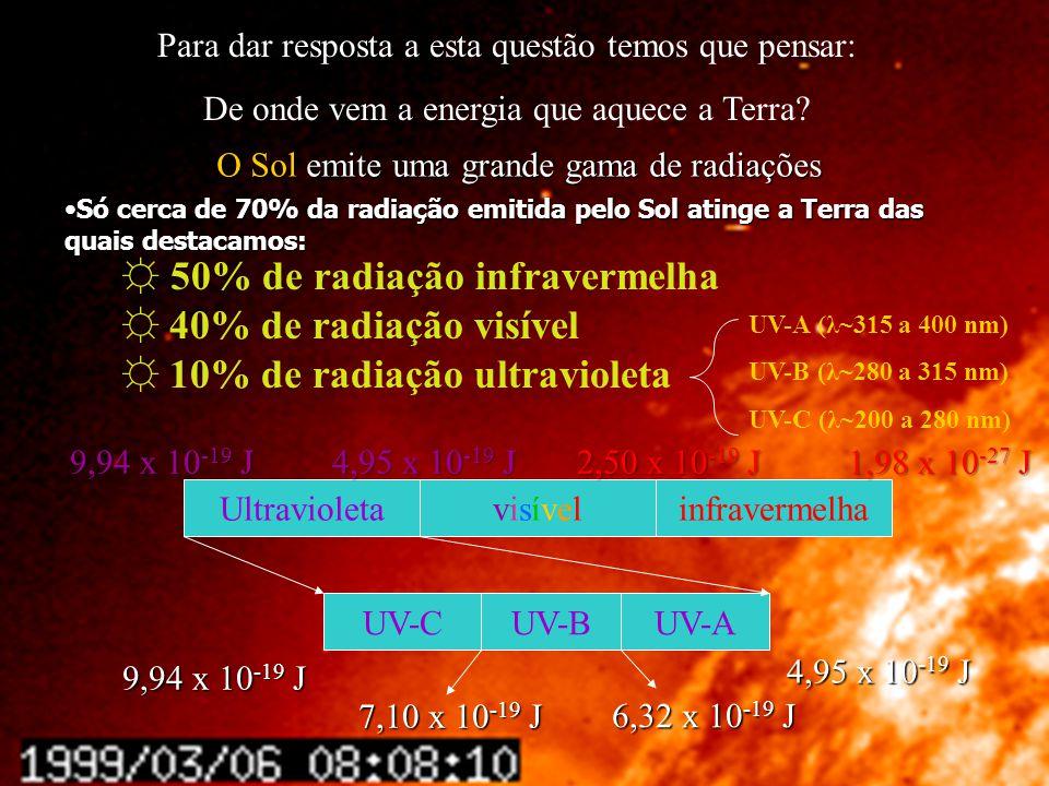 As radiações UV-C e algumas UV-B são absorvidas por N 2, O 2 e O 3, a altitudes diferentes.